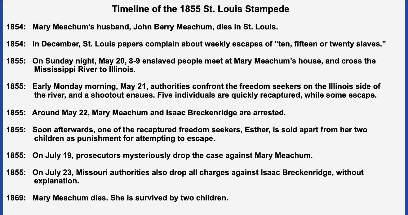 1855 timeline