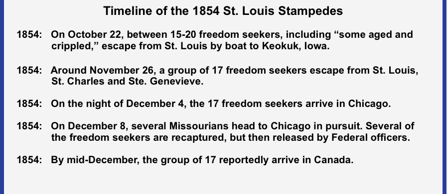 Slave Stampedes on the Missouri Borderland | A Joint