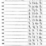 Chouteau Slave Schedule