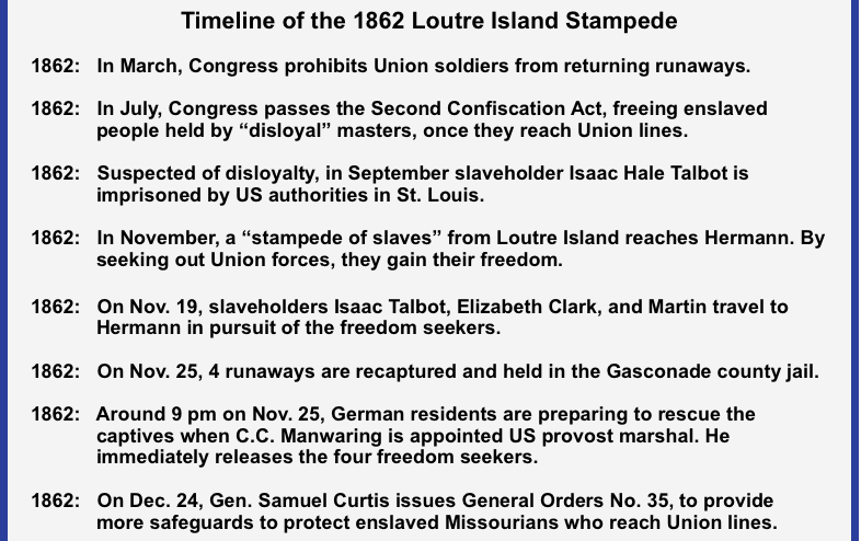 timeline Loutre Island stampede